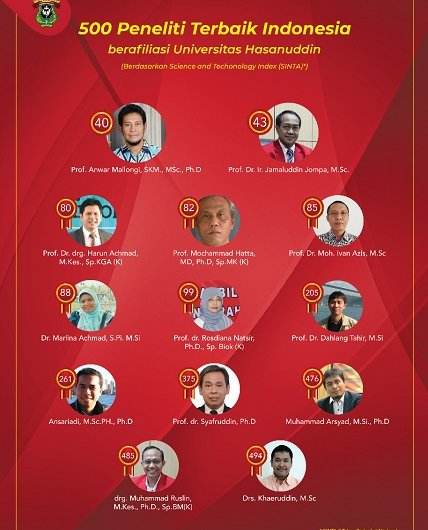 Catat Prestasi, 13 Dosen dan Peneliti Unhas Jadi Terbaik Nasional versi Sinta.